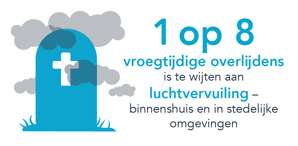 infographic_sterfte_door_luchtvervuiling